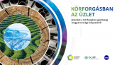 Business in circulation: a report has been created about the situation of the circular economy in Hungary